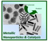 ENSCR_nanocatalyse