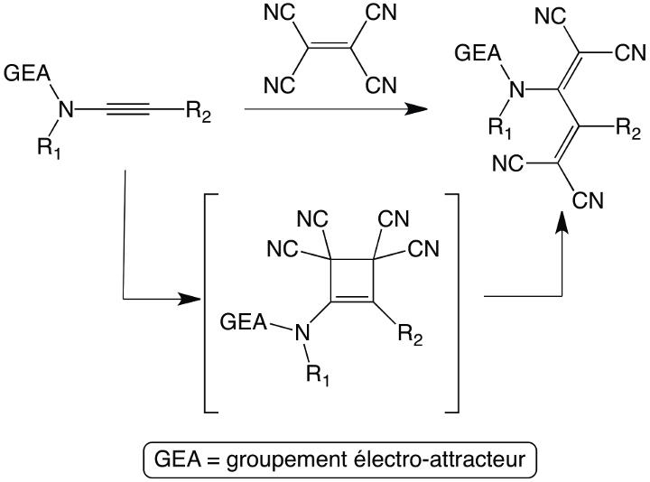 ENSCR-Recherche-Equipe COS-Heterocomposés6