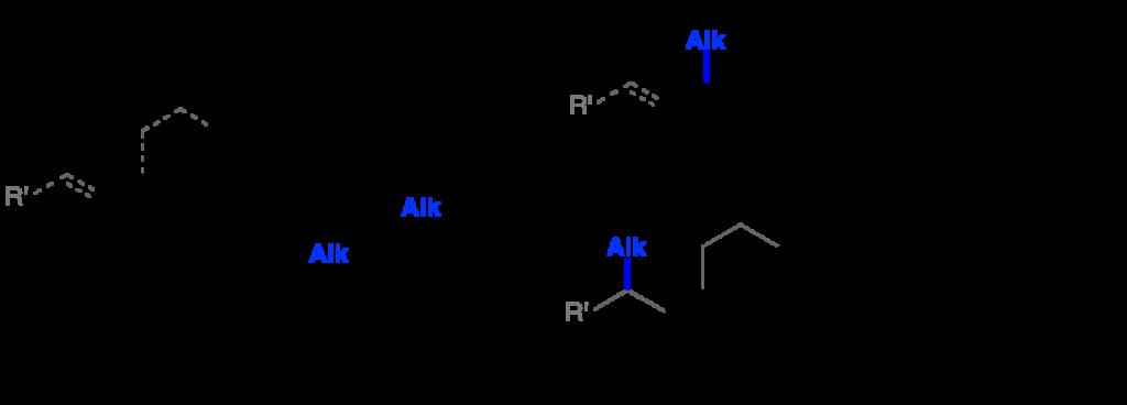 ENSCR-recherche-OMC-Synthesis 2015_GA